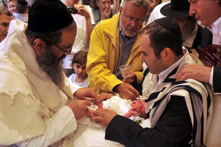 Facts About Bar Mitzvah